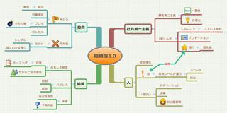 組織論3.0.jpg